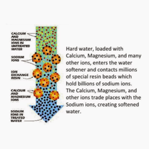 water-softener-two